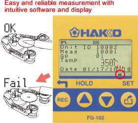 Hỗ trợ không có lỗi trong phép đo nhiệt độ bằng cách chuẩn hóa phép đo nhiệt độ / Đánh giá Đạt / Không đạt đối với nhiệt độ đo được