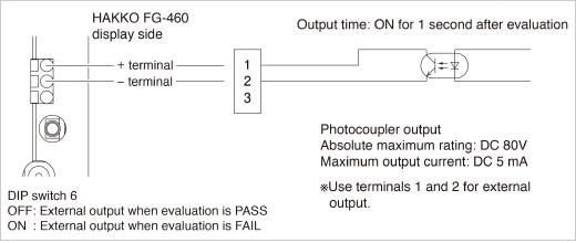 Evaluation external output