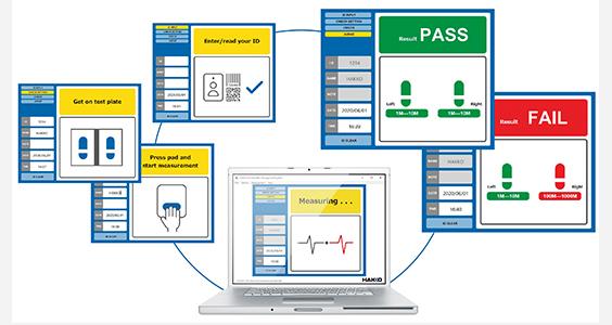 The software shows measurement procedure.