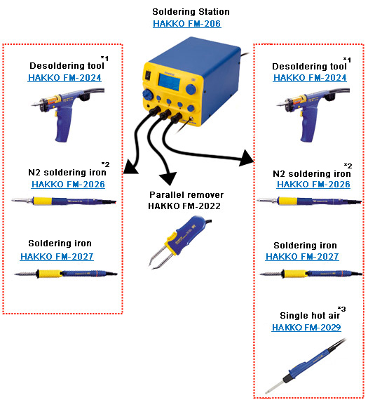Setting sample of Parallel Remover HAKKO FM-2022
