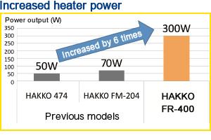 Increased heater power