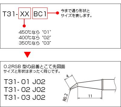 hakko fx 888d instruction manual