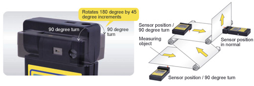 Portable Static Level Meter, easily measured anywhere with Rotating Sensor Head. image