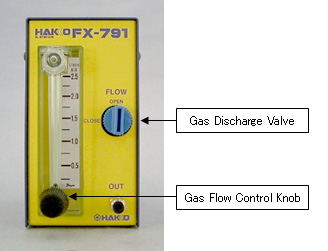 If Gas Flow Control Knob is used to open/close the N2 gas, the unit may be broken.