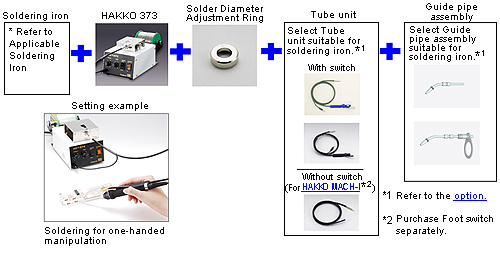 Setting Sample of Self Feeder HAKKO 373