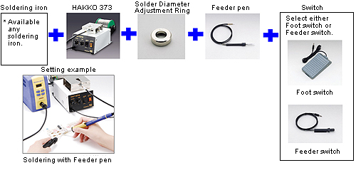 Soldering with Feeder pen