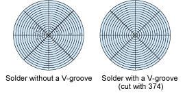 Solder ball splash test results / It is possible to reduce solder splash by cutting a groove along the length of the solder