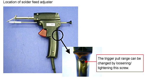 Location of solder feed adjuster/The trigger pull range can be changed by loosening/tightening this screw.