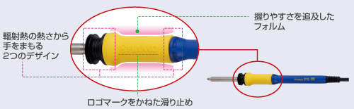 輻射熱の熱さから手を守る2つのデザイン