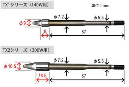 TX1シリーズとTX2シリーズの比較