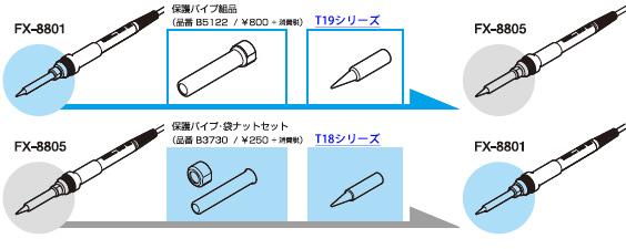 通過交換部件,FX-8801,FX-8805可以相互改變