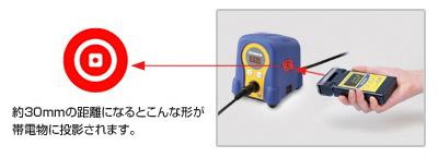 中心部分和帶電物體的測量距離為30 mm